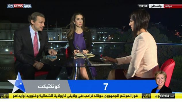 GPI President Paolo von Schirach discussed the first results of the US Presidential Elections on Skynews Arabia TV